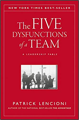 Five Dysfunctions of Teams
